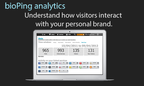 Understand how visitors interact with your content.